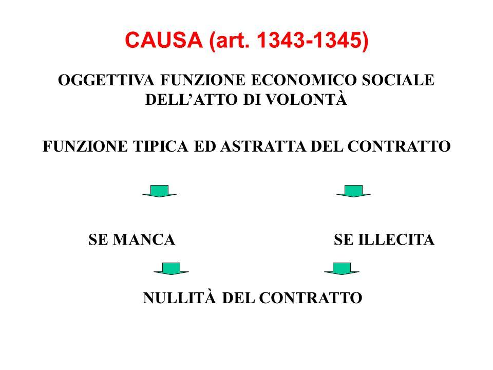 CAUSA (art. 1343-1345) OGGETTIVA FUNZIONE ECONOMICO SOCIALE DELL'ATTO DI VOLONTÀ. FUNZIONE TIPICA ED ASTRATTA DEL CONTRATTO.