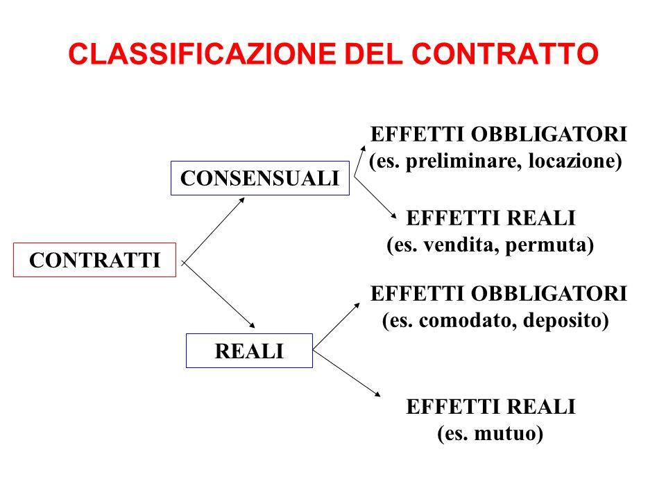 CLASSIFICAZIONE DEL CONTRATTO
