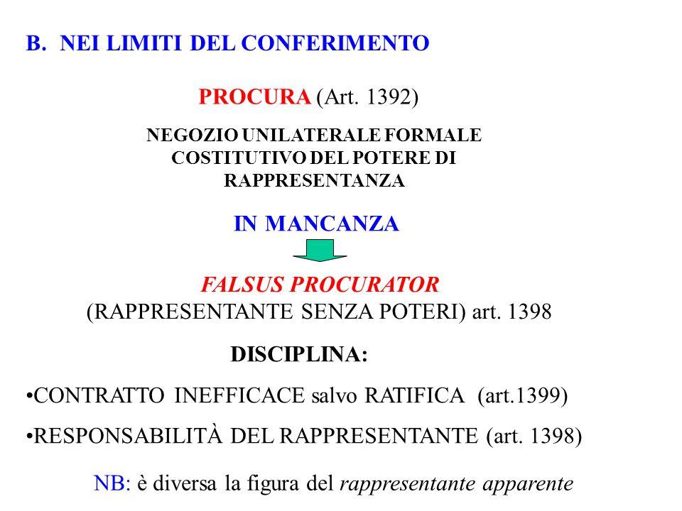 NEGOZIO UNILATERALE FORMALE COSTITUTIVO DEL POTERE DI RAPPRESENTANZA