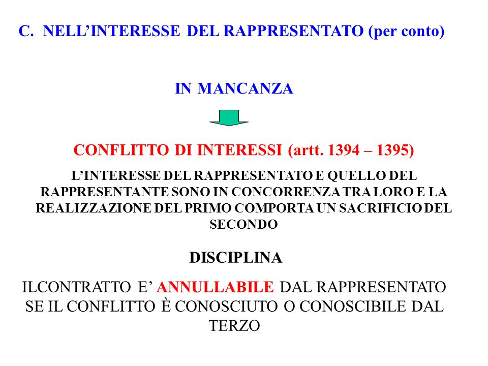 CONFLITTO DI INTERESSI (artt. 1394 – 1395)
