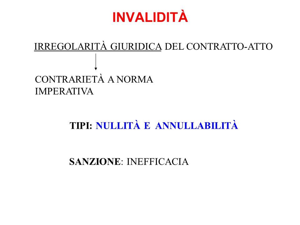 INVALIDITÀ IRREGOLARITÀ GIURIDICA DEL CONTRATTO-ATTO