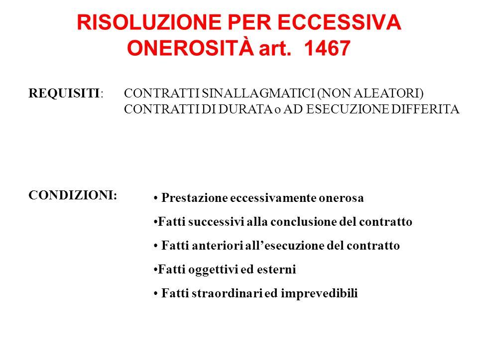 RISOLUZIONE PER ECCESSIVA ONEROSITÀ art. 1467