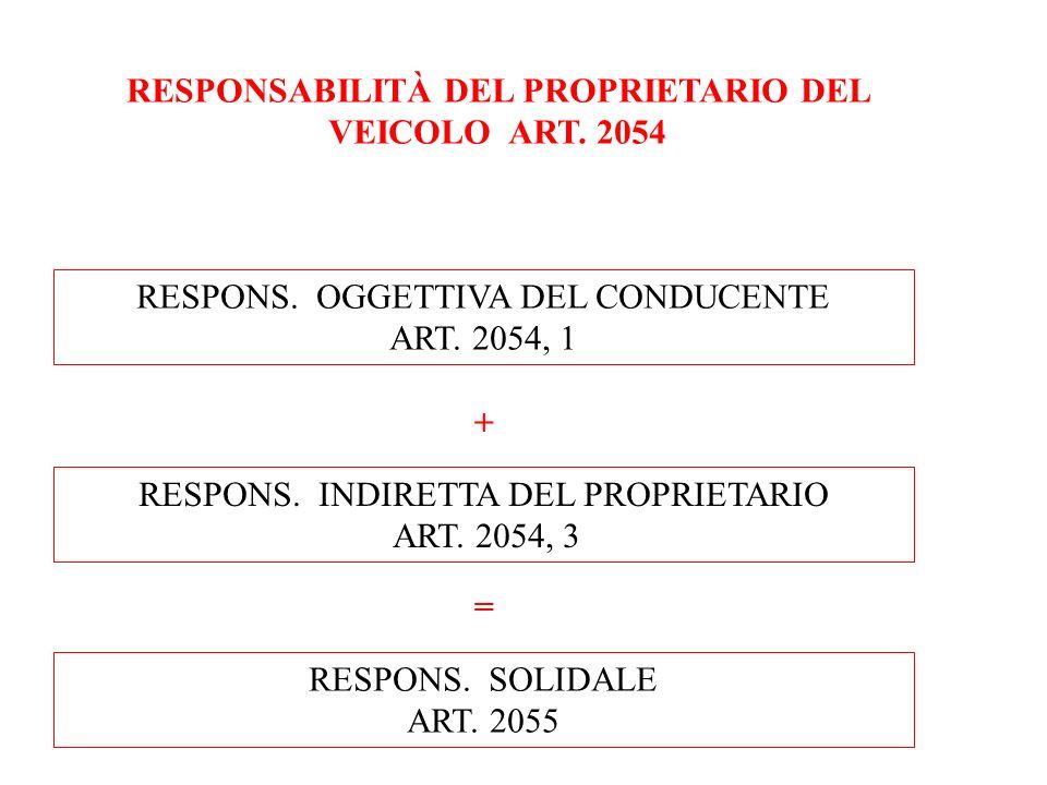 RESPONSABILITÀ DEL PROPRIETARIO DEL VEICOLO ART. 2054