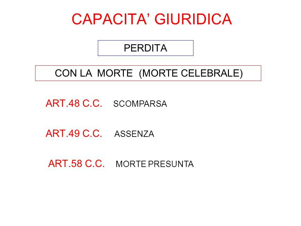CAPACITA' GIURIDICA PERDITA CON LA MORTE (MORTE CELEBRALE)