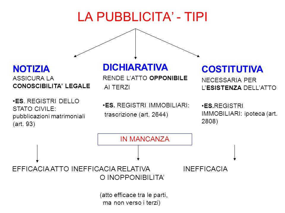 LA PUBBLICITA' - TIPI DICHIARATIVA NOTIZIA COSTITUTIVA IN MANCANZA
