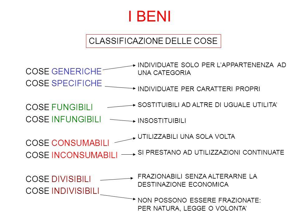 I BENI CLASSIFICAZIONE DELLE COSE COSE GENERICHE COSE SPECIFICHE