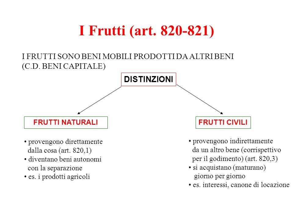 I Frutti (art. 820-821)I FRUTTI SONO BENI MOBILI PRODOTTI DA ALTRI BENI. (C.D. BENI CAPITALE) DISTINZIONI.