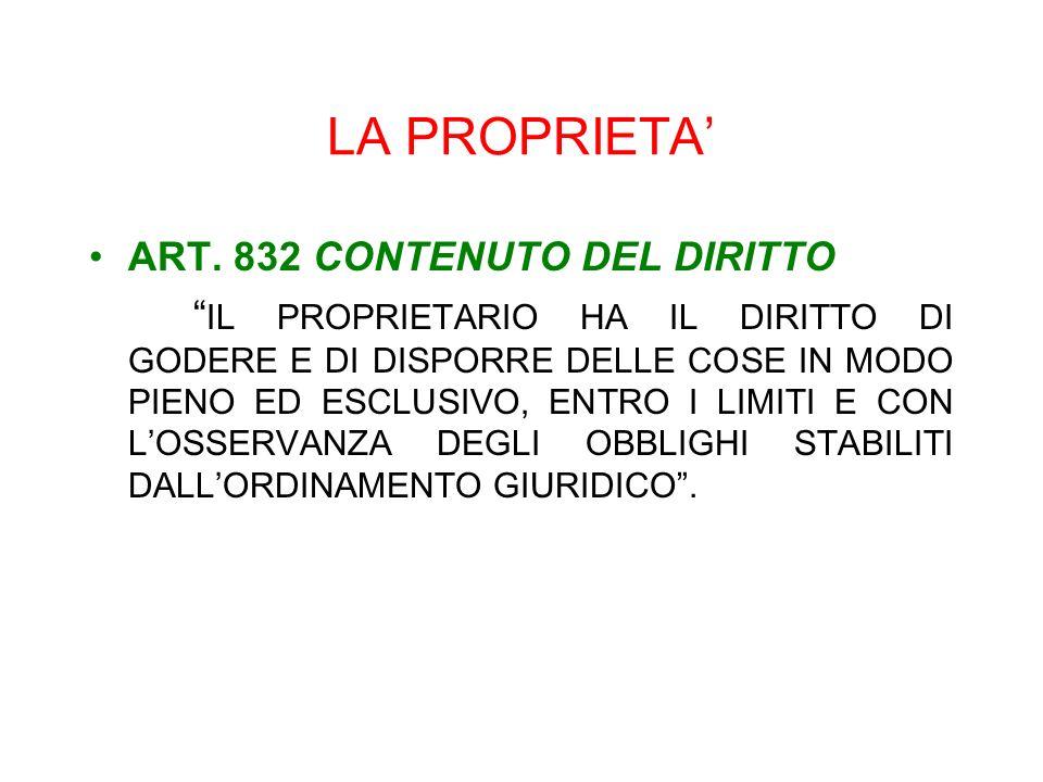 LA PROPRIETA' ART. 832 CONTENUTO DEL DIRITTO