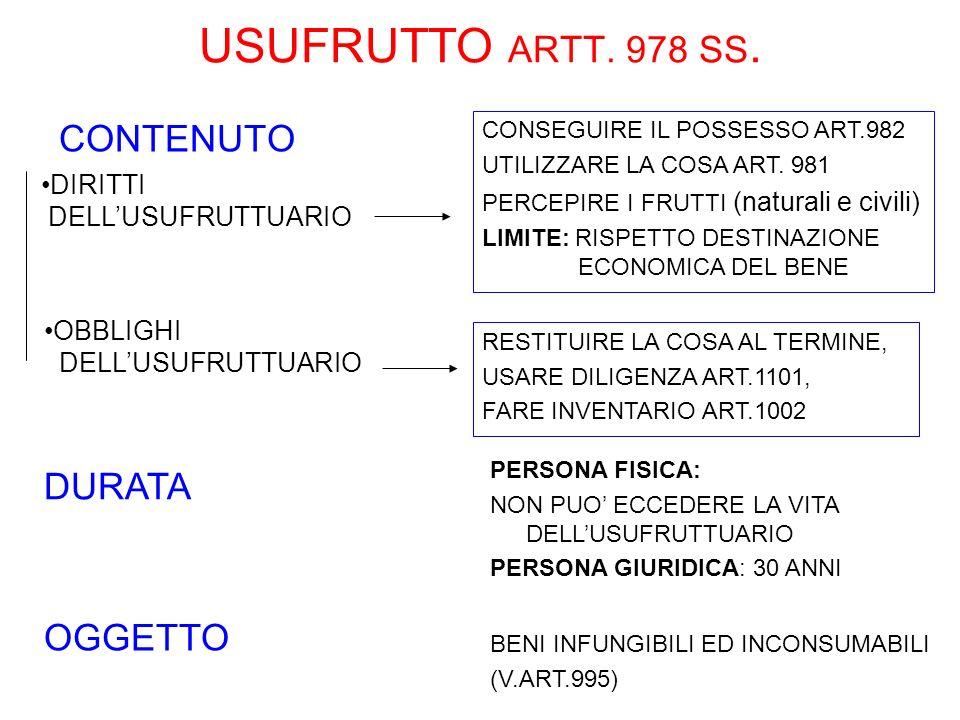 USUFRUTTO ARTT. 978 SS. CONTENUTO DURATA OGGETTO DIRITTI