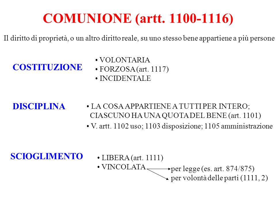 COMUNIONE (artt. 1100-1116) COSTITUZIONE DISCIPLINA SCIOGLIMENTO