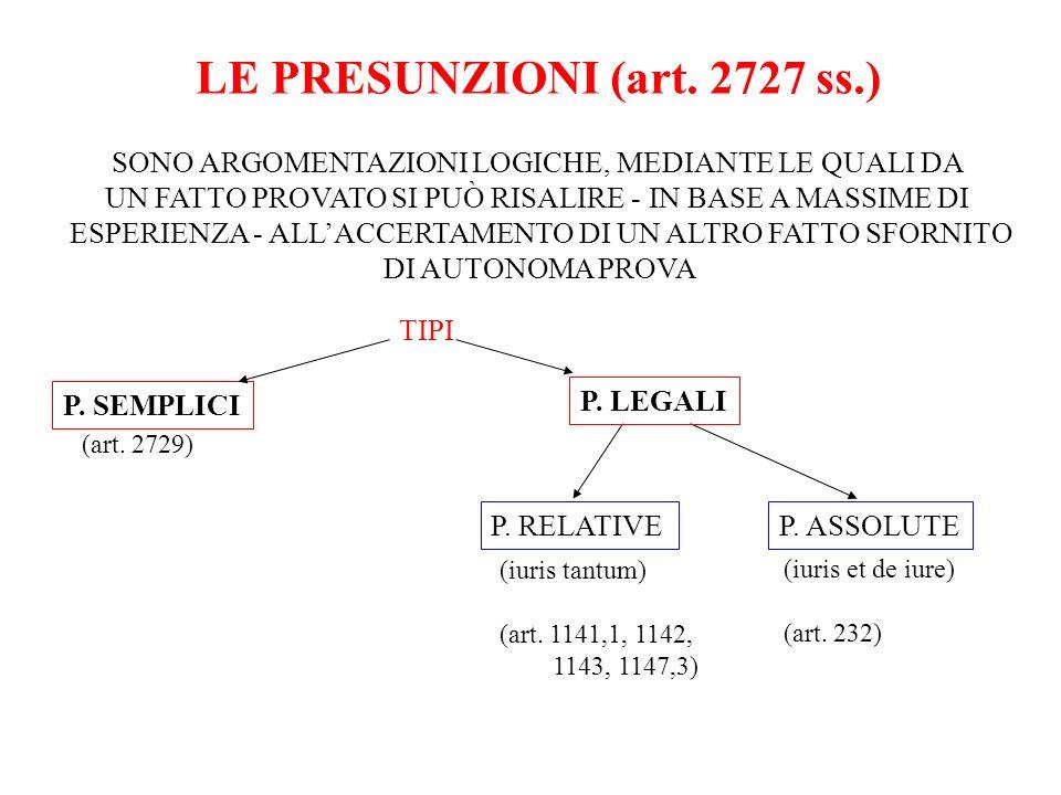 LE PRESUNZIONI (art. 2727 ss.)