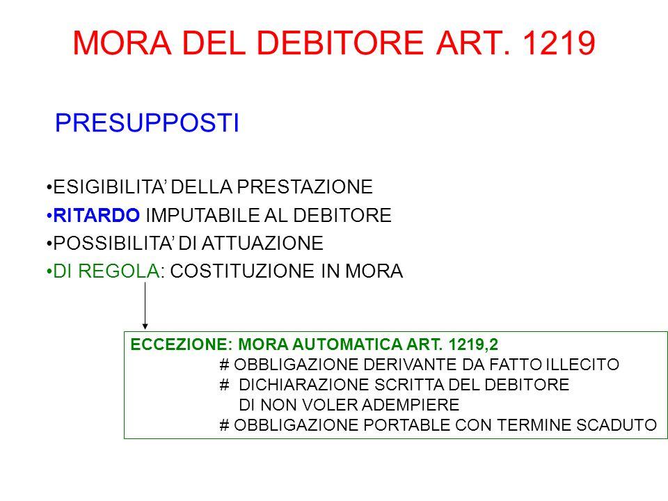 MORA DEL DEBITORE ART. 1219 PRESUPPOSTI ESIGIBILITA' DELLA PRESTAZIONE