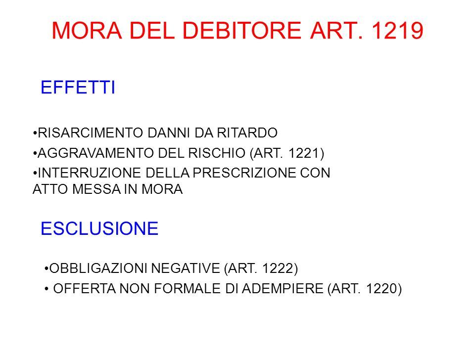 MORA DEL DEBITORE ART. 1219 EFFETTI ESCLUSIONE