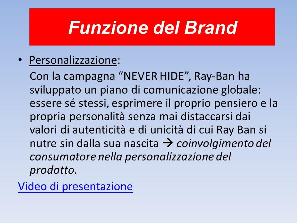 Funzione del Brand Personalizzazione: