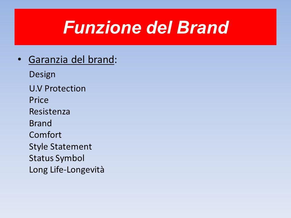 Funzione del Brand Garanzia del brand: Design