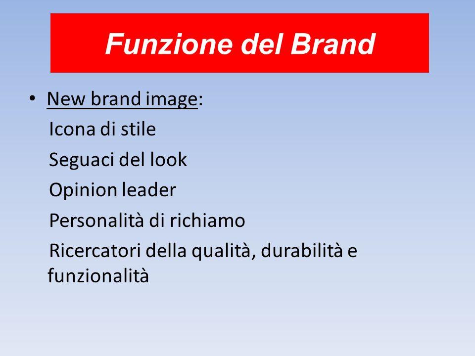 Funzione del Brand New brand image: Icona di stile Seguaci del look