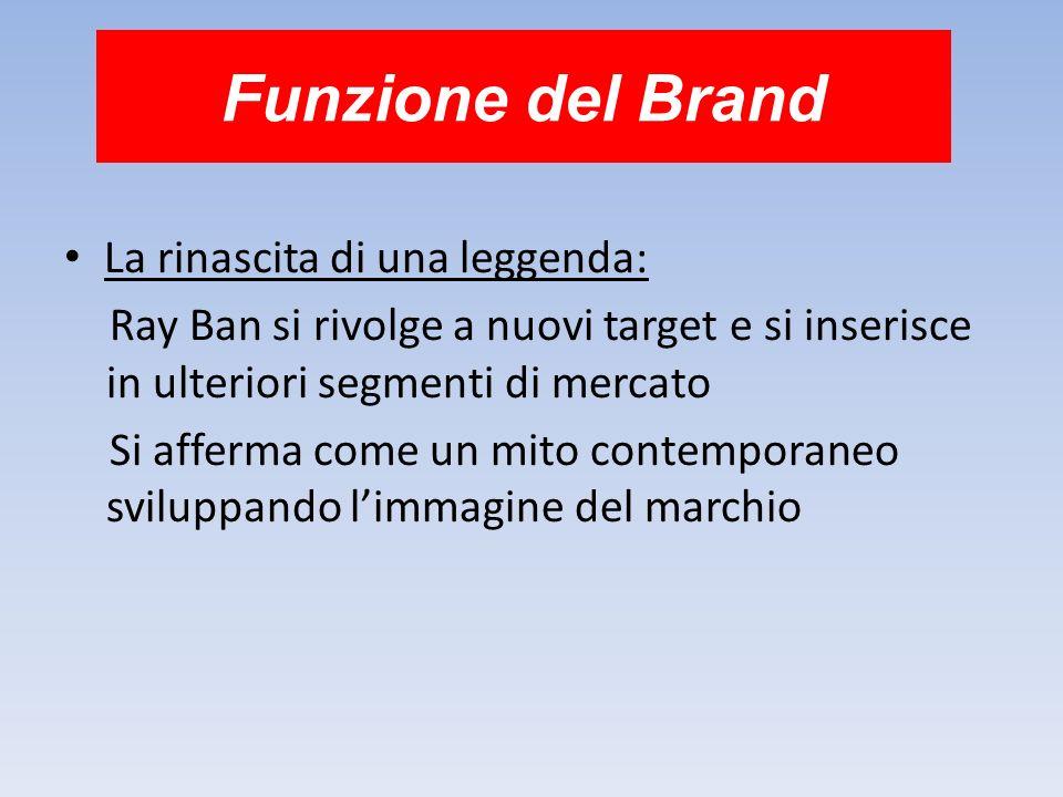 Funzione del Brand La rinascita di una leggenda: