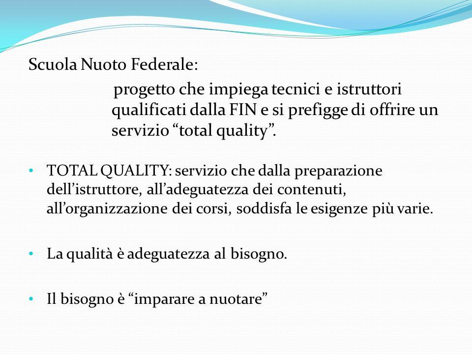 Scuola Nuoto Federale: