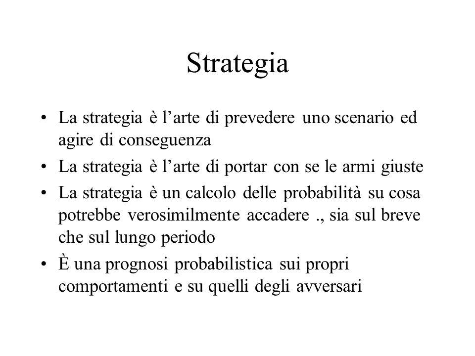 Strategia La strategia è l'arte di prevedere uno scenario ed agire di conseguenza. La strategia è l'arte di portar con se le armi giuste.