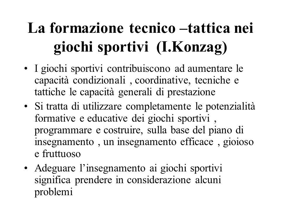 La formazione tecnico –tattica nei giochi sportivi (I.Konzag)