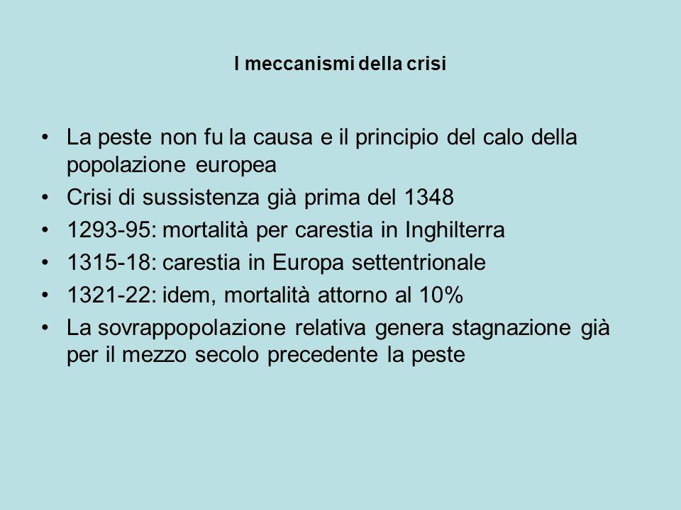 I meccanismi della crisi