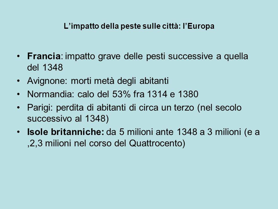 L'impatto della peste sulle città: l'Europa