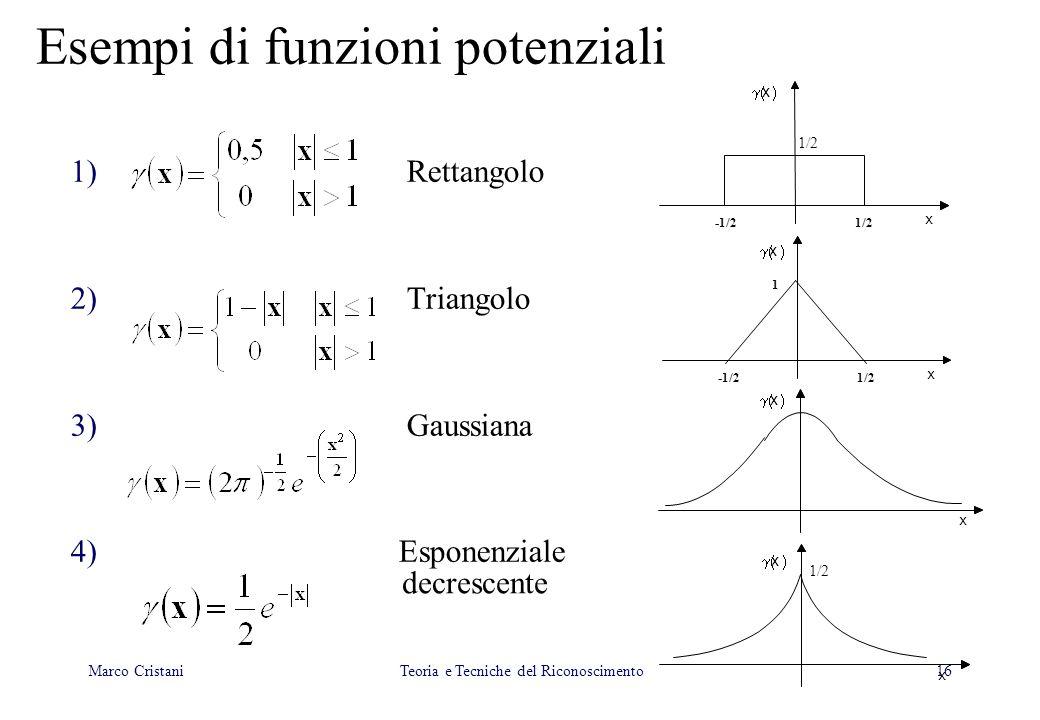 Esempi di funzioni potenziali