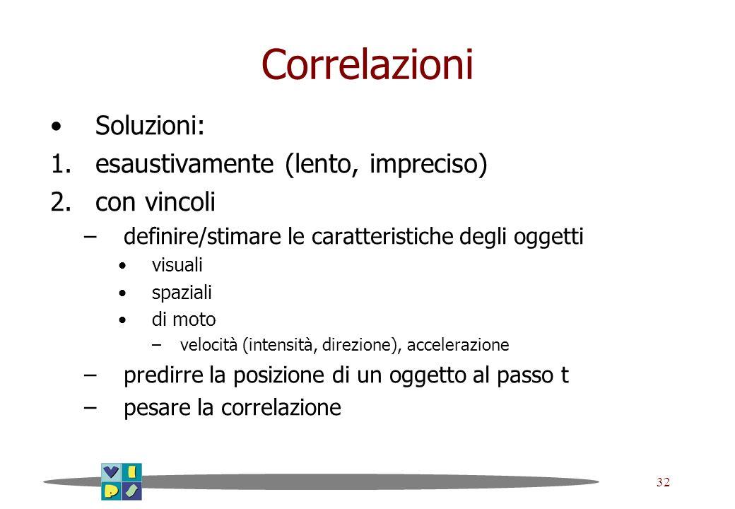 Correlazioni Soluzioni: esaustivamente (lento, impreciso) con vincoli