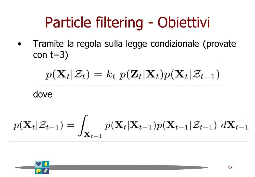 Particle filtering - Obiettivi