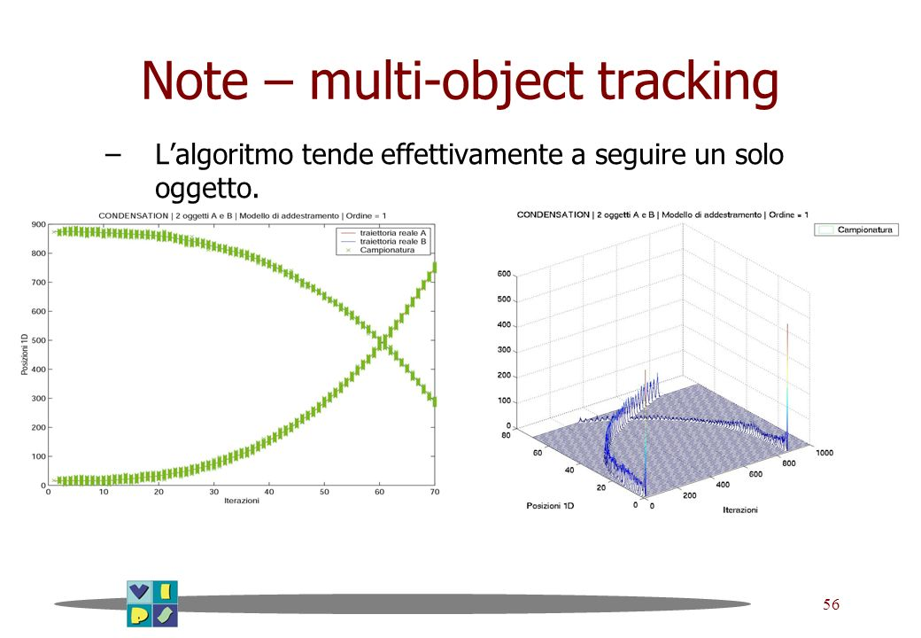 Note – multi-object tracking
