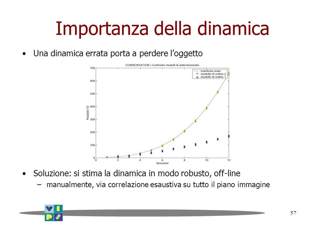 Importanza della dinamica