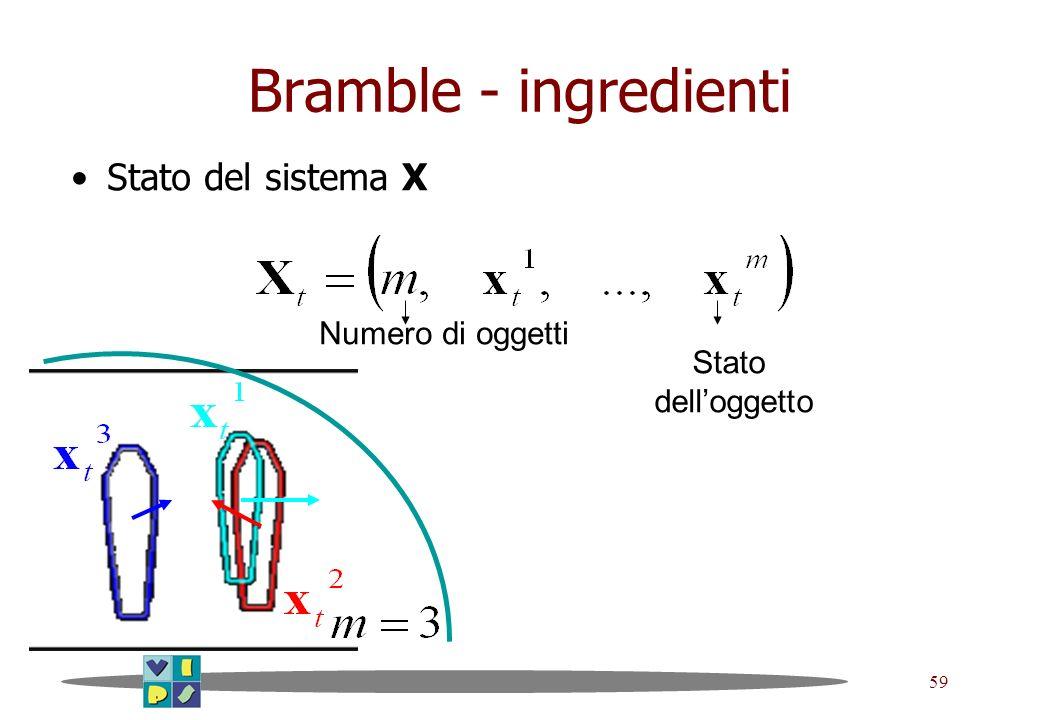 Bramble - ingredienti Stato del sistema X Numero di oggetti Stato