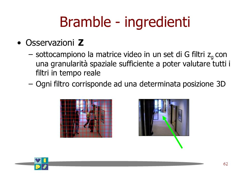 Bramble - ingredienti Osservazioni Z