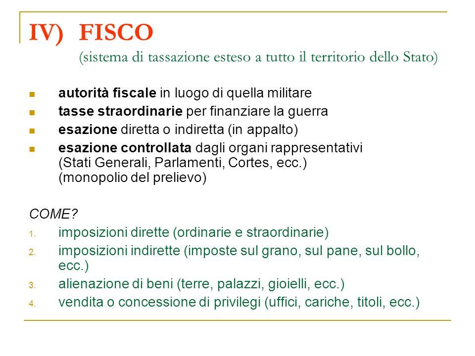FISCO (sistema di tassazione esteso a tutto il territorio dello Stato)