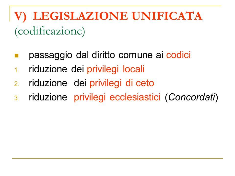 V) LEGISLAZIONE UNIFICATA (codificazione)