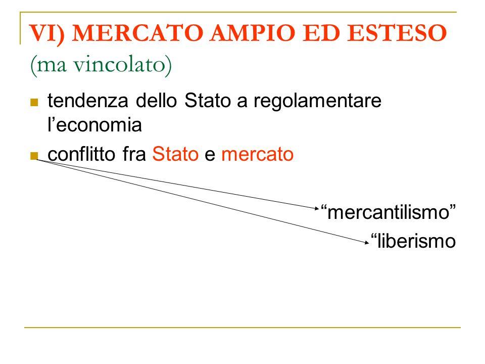 VI) MERCATO AMPIO ED ESTESO (ma vincolato)