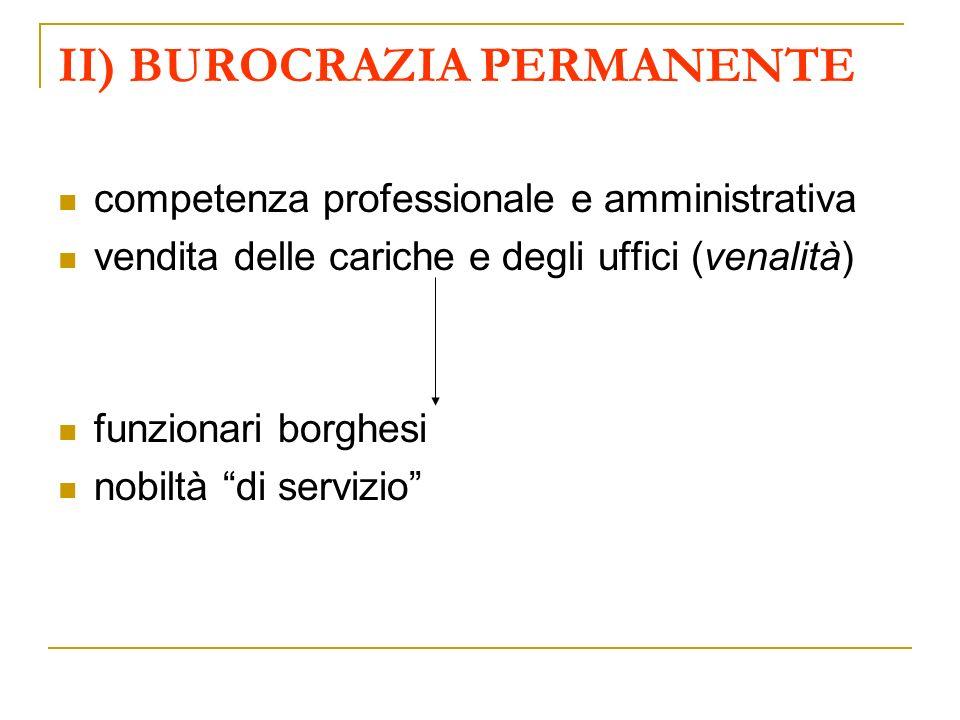 II) BUROCRAZIA PERMANENTE