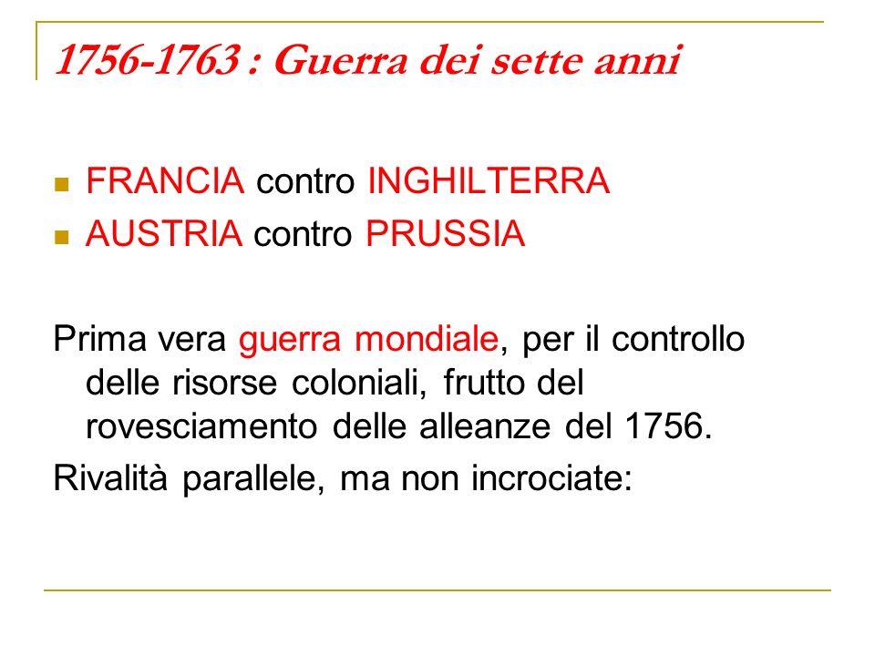 1756-1763 : Guerra dei sette anni