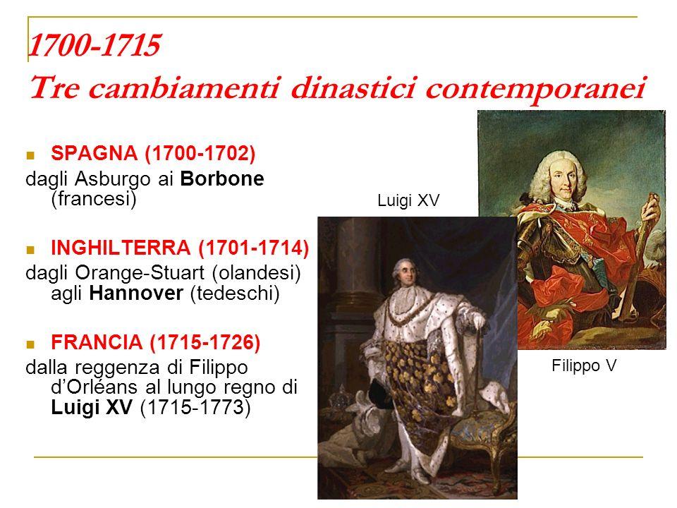 1700-1715 Tre cambiamenti dinastici contemporanei