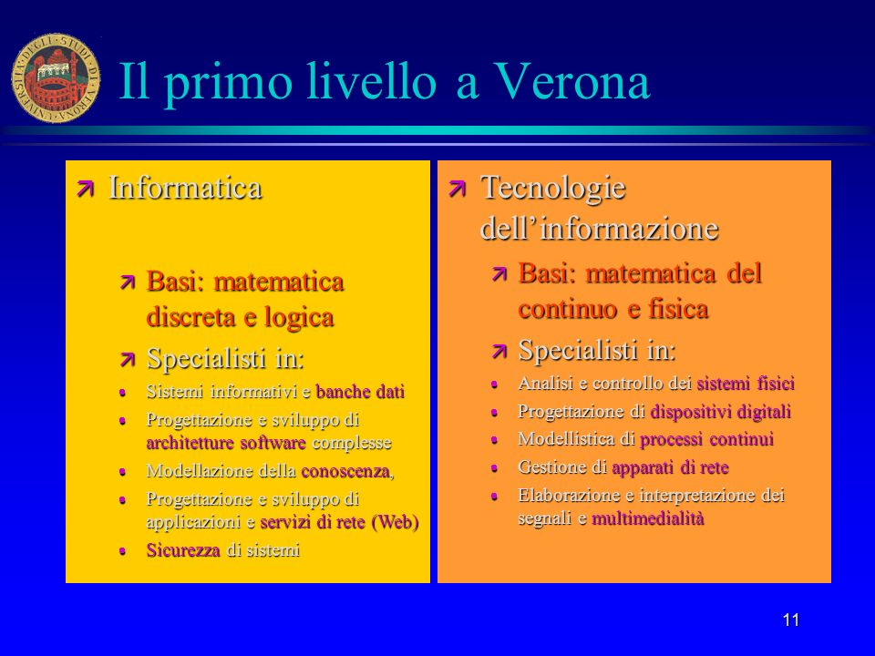 Il primo livello a Verona