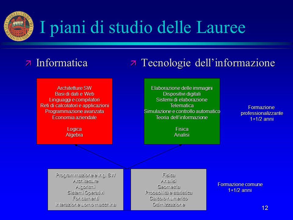 I piani di studio delle Lauree