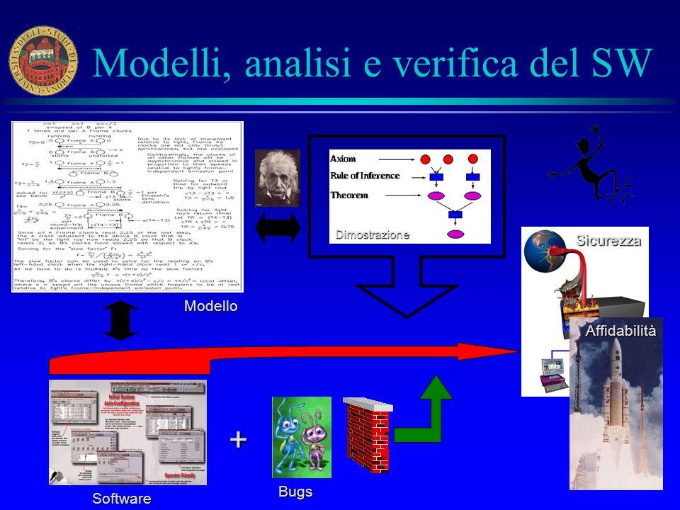 Modelli, analisi e verifica del SW