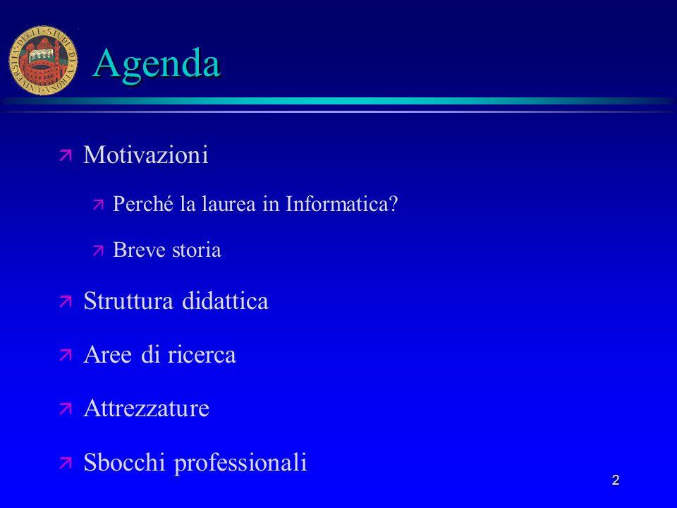 Agenda Motivazioni Struttura didattica Aree di ricerca Attrezzature
