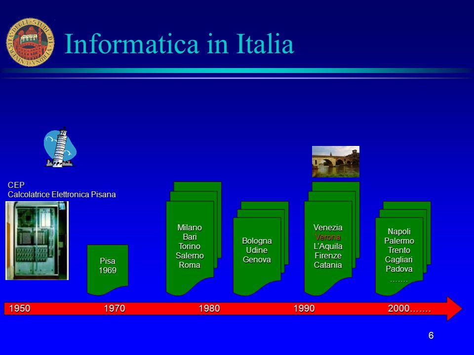 Informatica in Italia 1950 1970 1980 1990 2000……. CEP