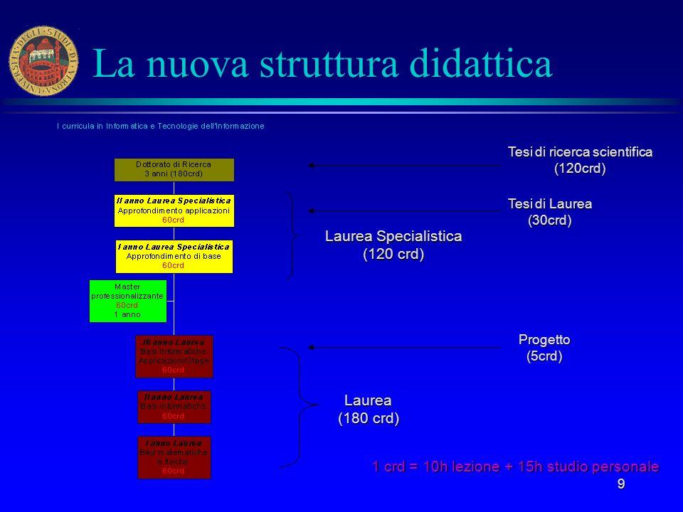 La nuova struttura didattica