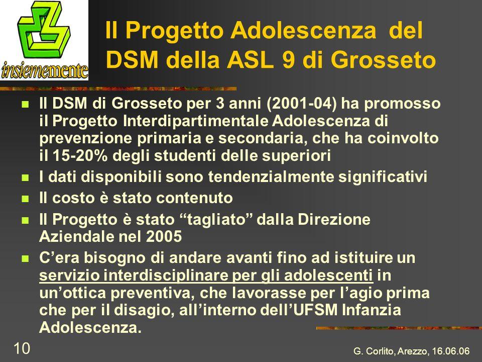 Il Progetto Adolescenza del DSM della ASL 9 di Grosseto