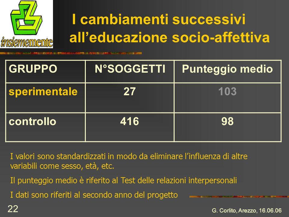 I cambiamenti successivi all'educazione socio-affettiva
