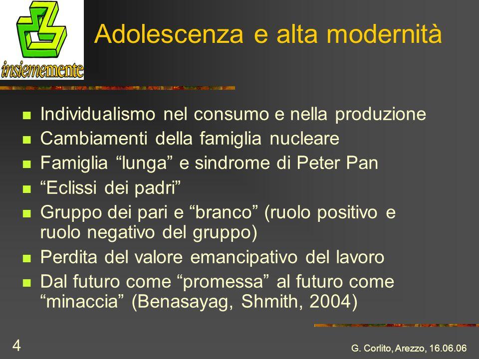 Adolescenza e alta modernità
