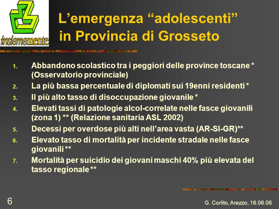L'emergenza adolescenti in Provincia di Grosseto