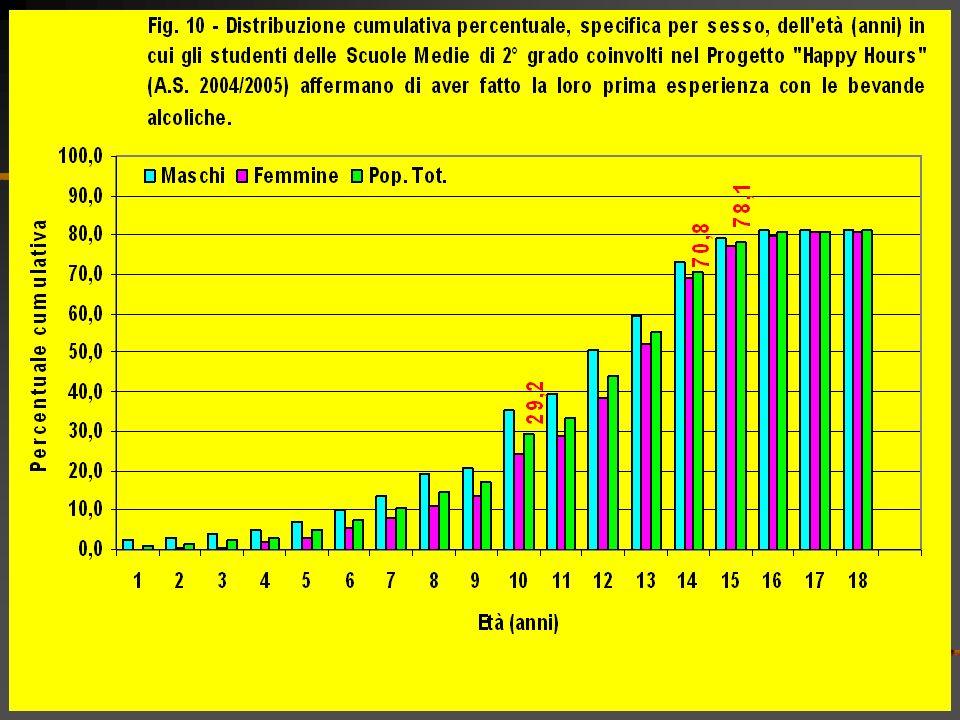 G. Corlito, Arezzo, 16.06.06